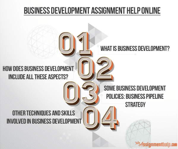 Part-6 Business Development Assignment Help | Assignment ...