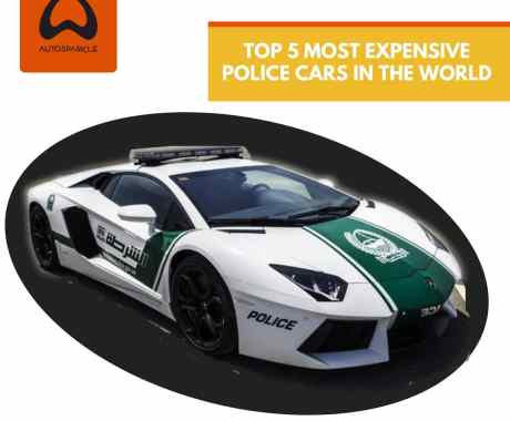 TOP 5 MOST EXPENSIVE POLICE CARS IN THE WORLD