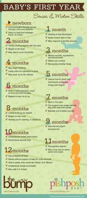 Best Infographic About Parenting 20
