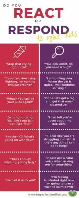 Best Infographic About Parenting 33