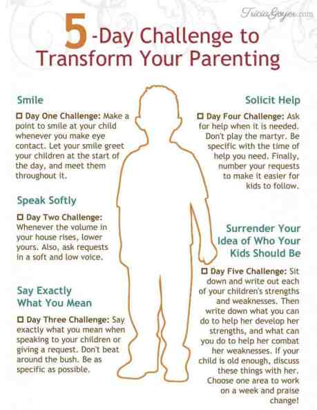 Best Infographic About Parenting 55