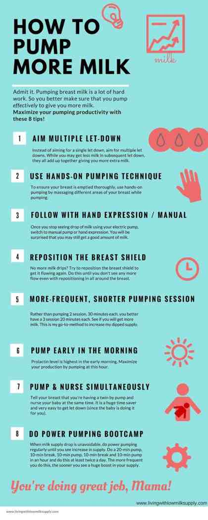 Best Infographic About Pregnancy 35