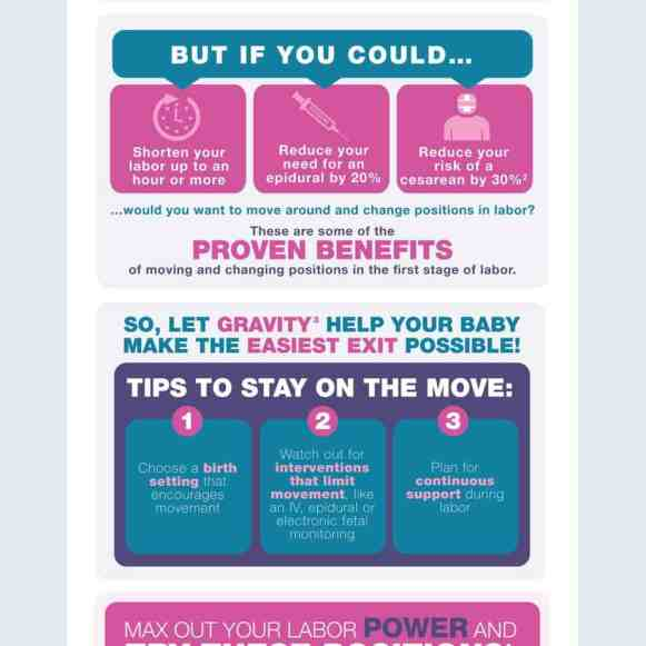 Lamaze RestrictedMovementInfographic