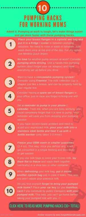 Best Infographic About Pregnancy 48