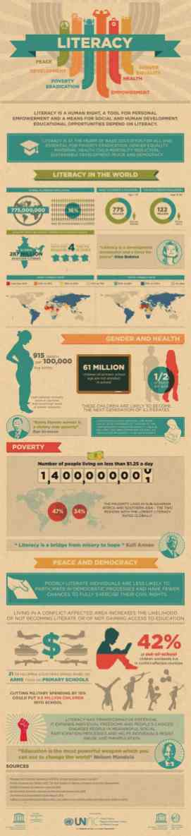 Best Infographic About Pregnancy 51