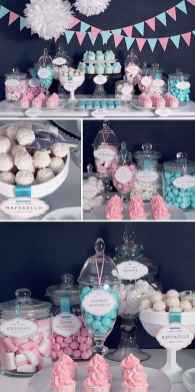 Gender Reveal Party 101