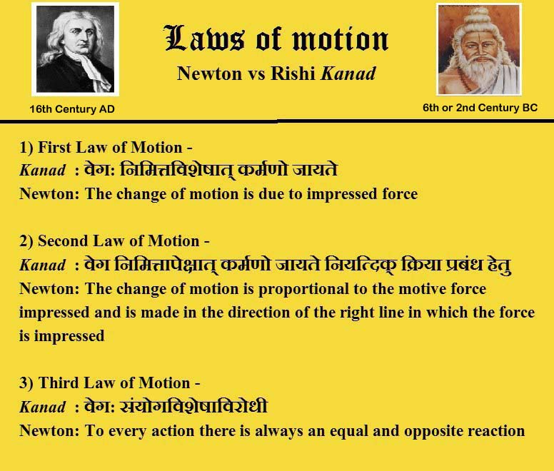 law of motion by maharishi kanada