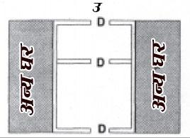 |Vastu  For Doors And Windows-2