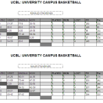 KZN: UCBL Standings and Results