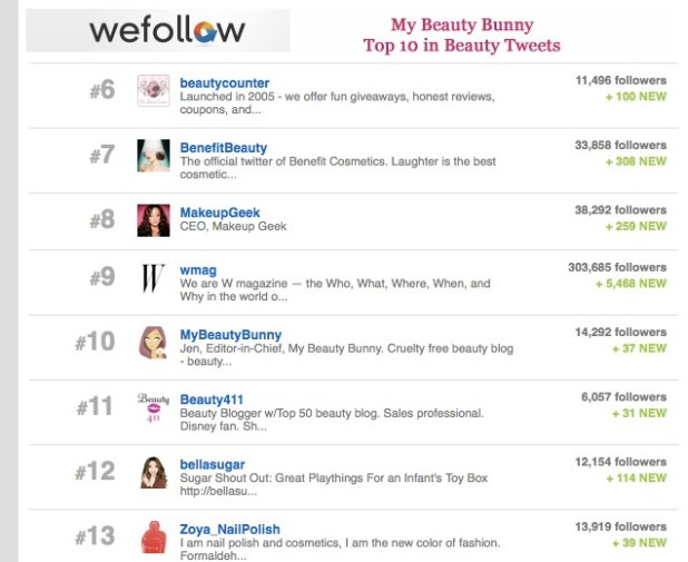 MyBeautyBunny Top Beauty Blog on Twitter