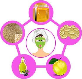 natural skin care recipes and tips