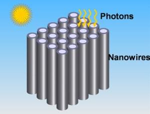 Nanotecnologia - Células Solares de Nanofios