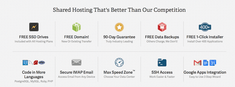 cpanel hosting features
