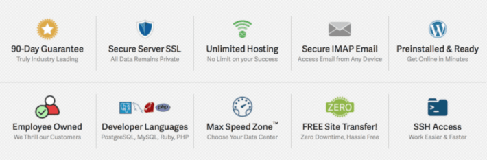 secure hosting features