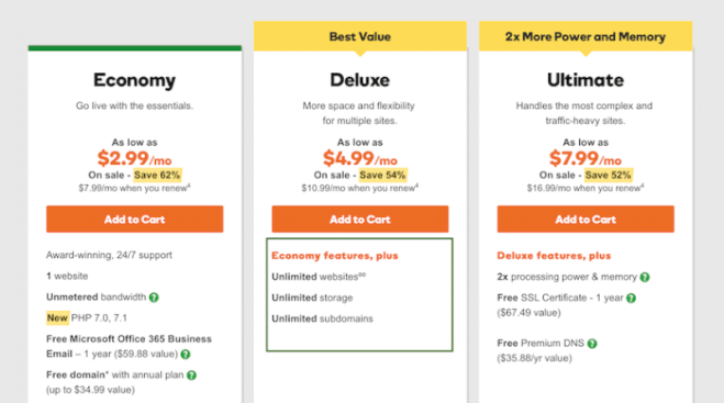 Godaddy unlimited resources