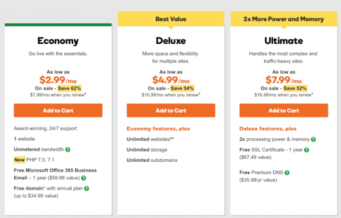 shared hosting plans compared