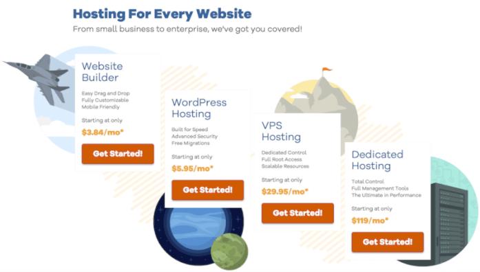 HostGator eCommerce hosting