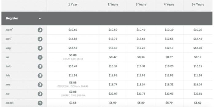 Namecheap pricing