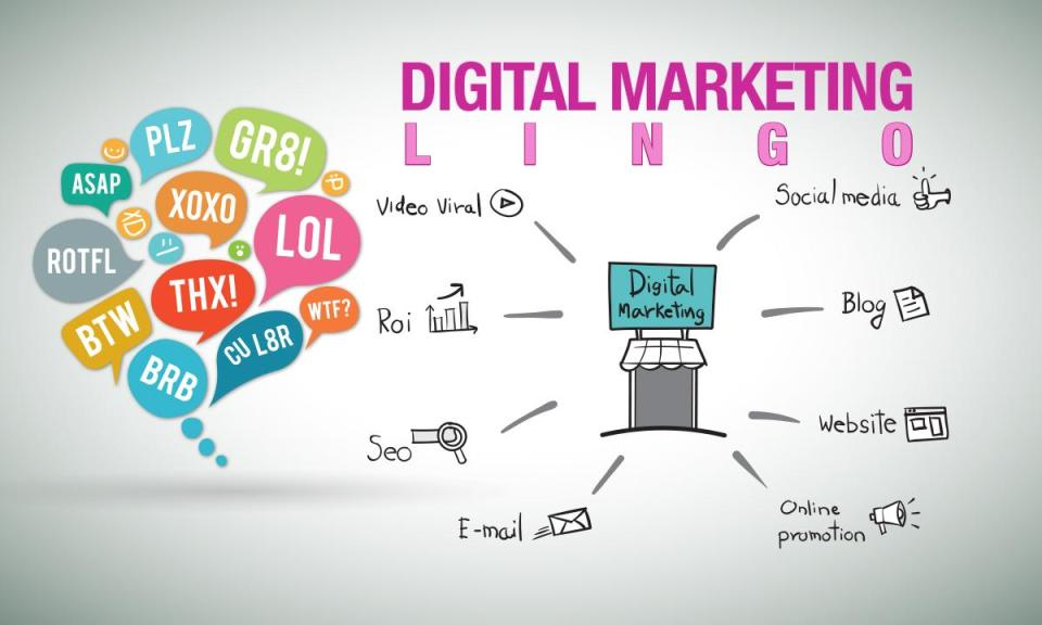 lingo - Digital Marketing Lingo, Get used it, its going to stay for long