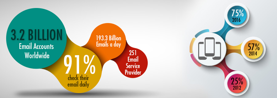 email marketing 003