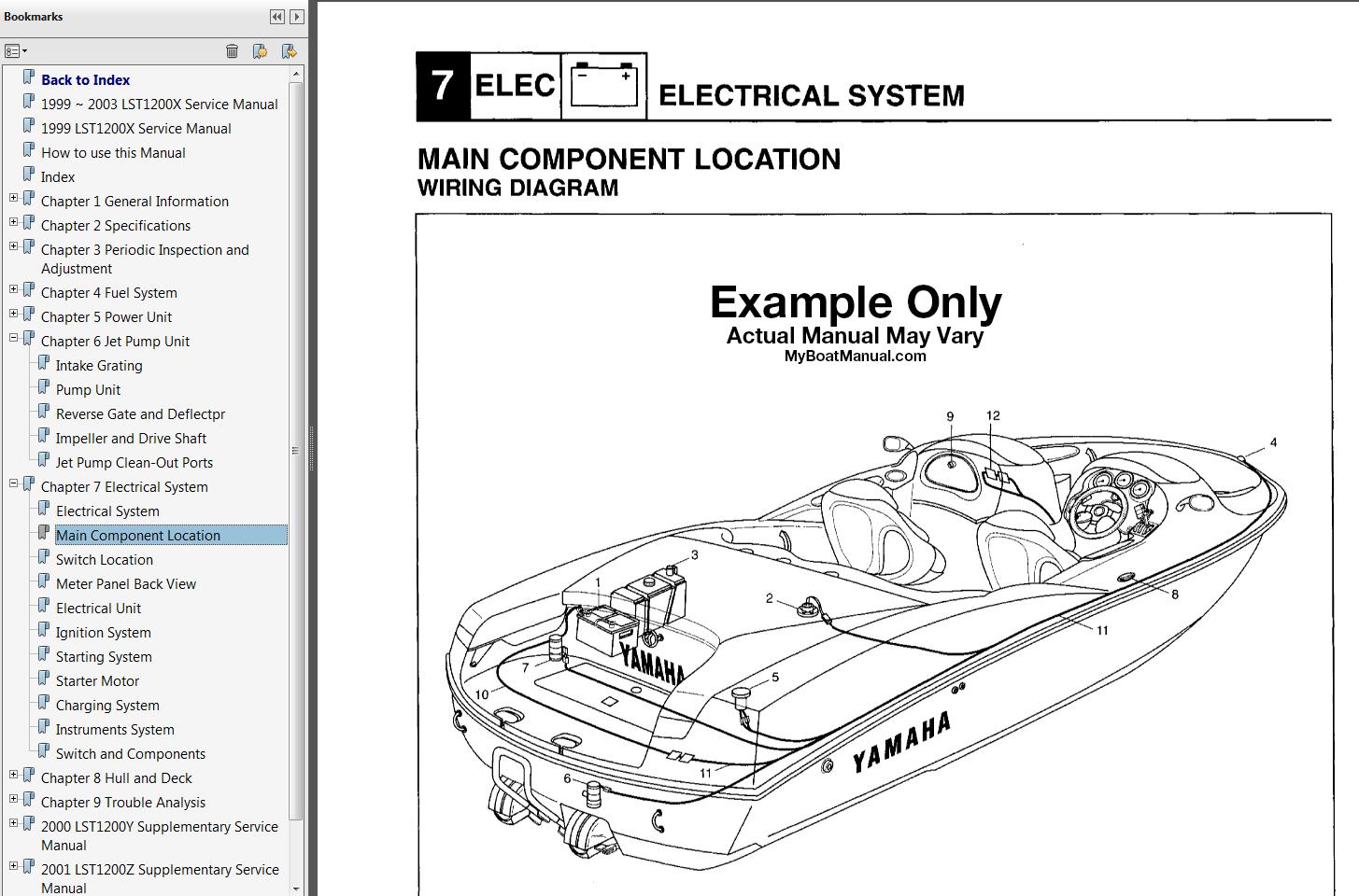 Yamaha Ar210 Sr210 Sx210 Boat Service Manual