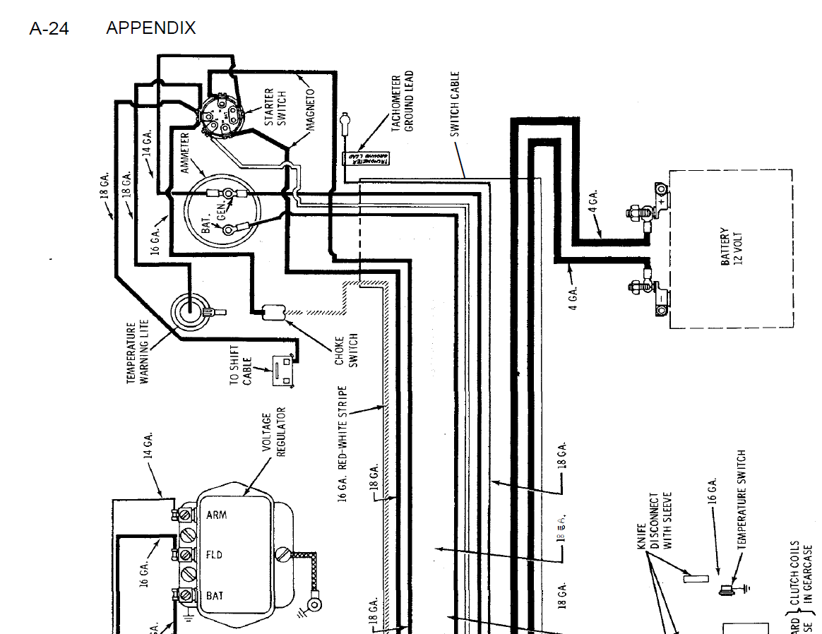 25 Hp Evinrude Wiring Diagram