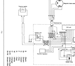Yamaha 650 Superjet Wiring Diagram  Wiring Diagram