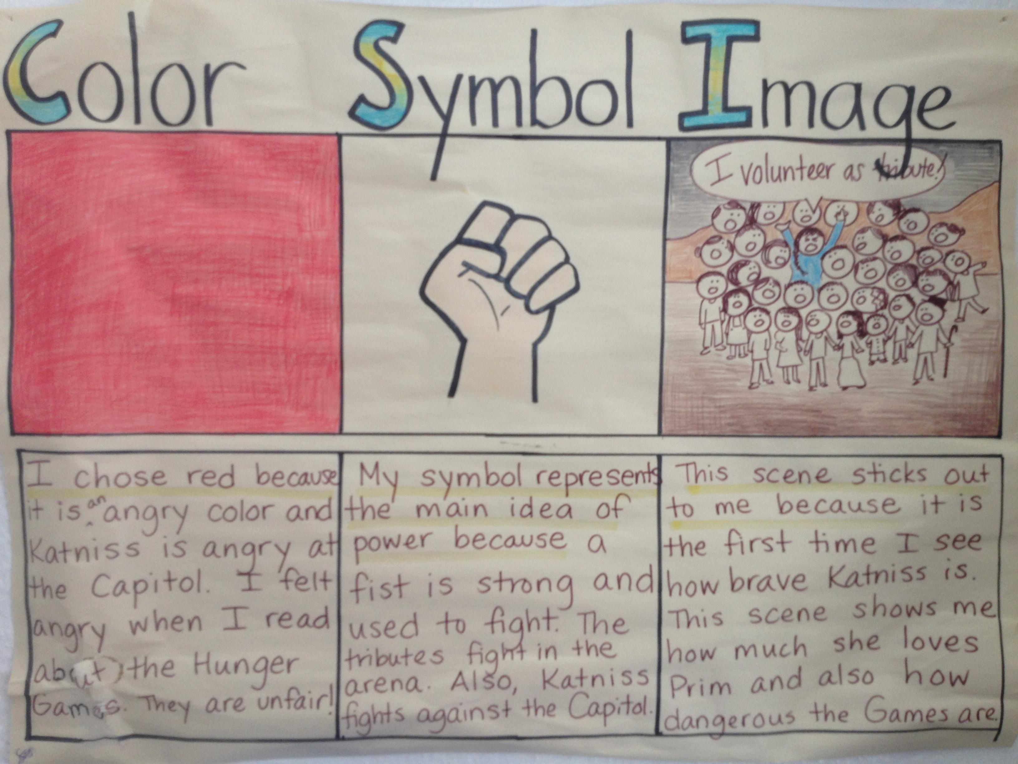 Using Csi In The Classroom Ms K S Classroom