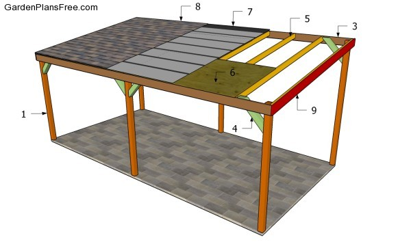 Building-a-wooden-carport-600x354