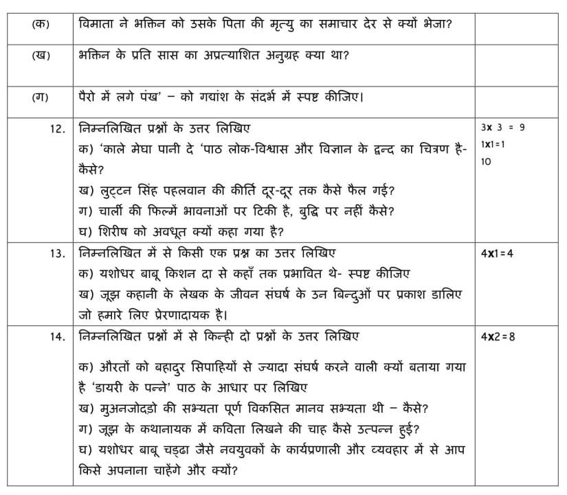 hindi essay for class 12