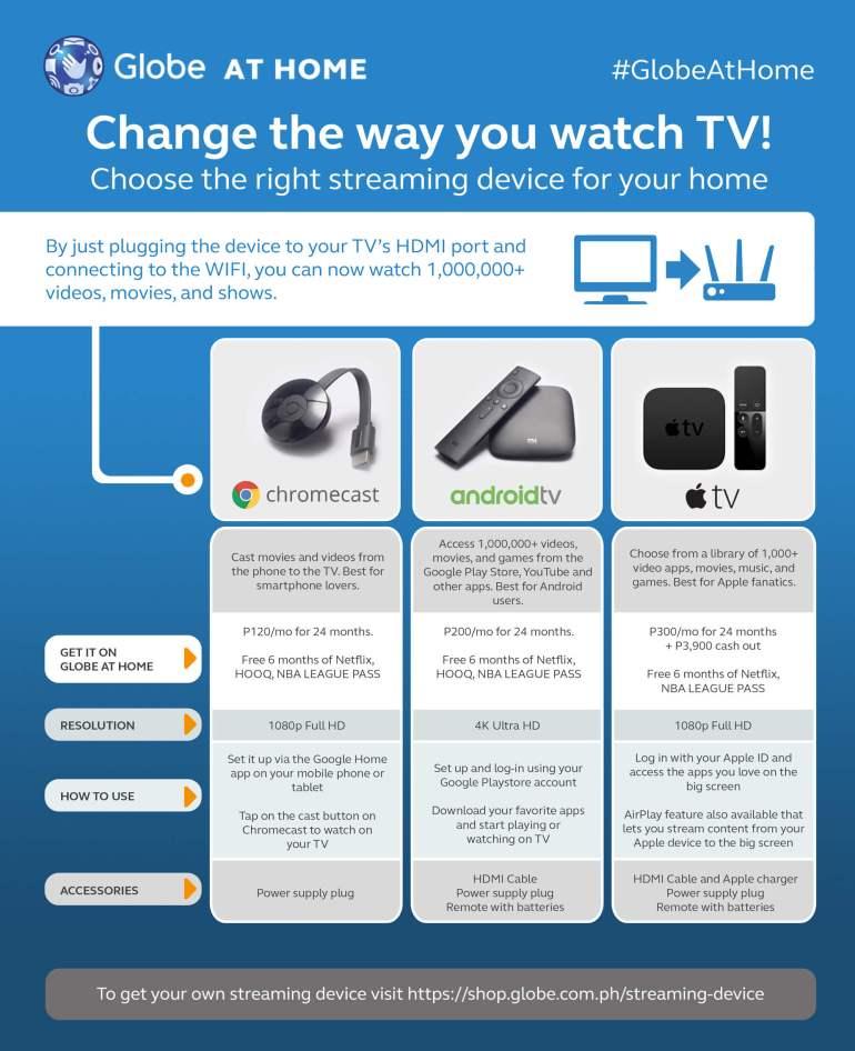 Globe video streaming