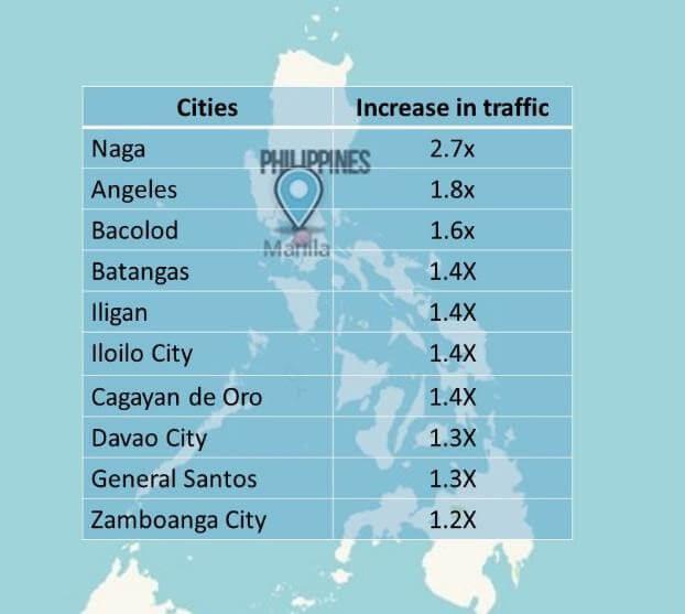 Waze Philippines data