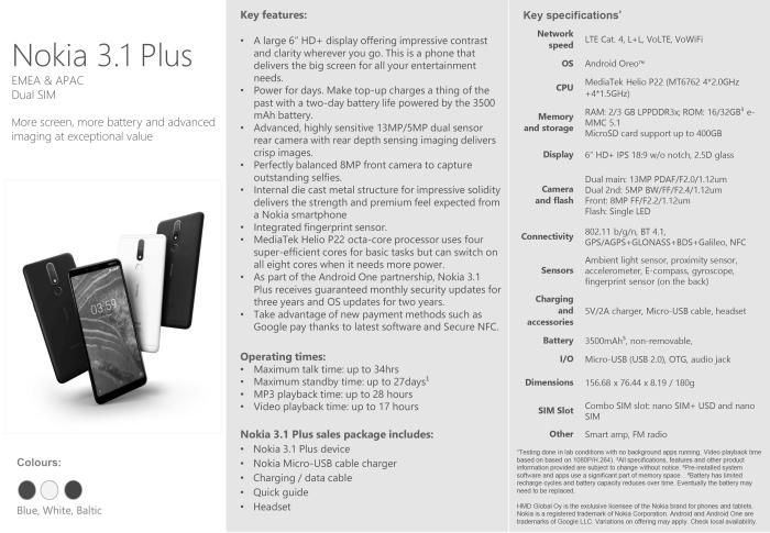 Nokia 3.1 Plus datasheet