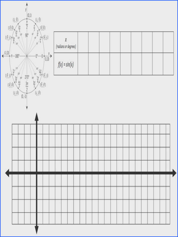 Curves Key Solubility Worksheet Answer Graph