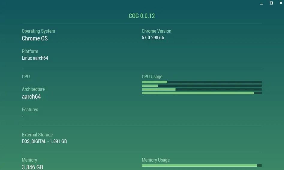 La Synchronisation Google Drive assez puissance-vore sur