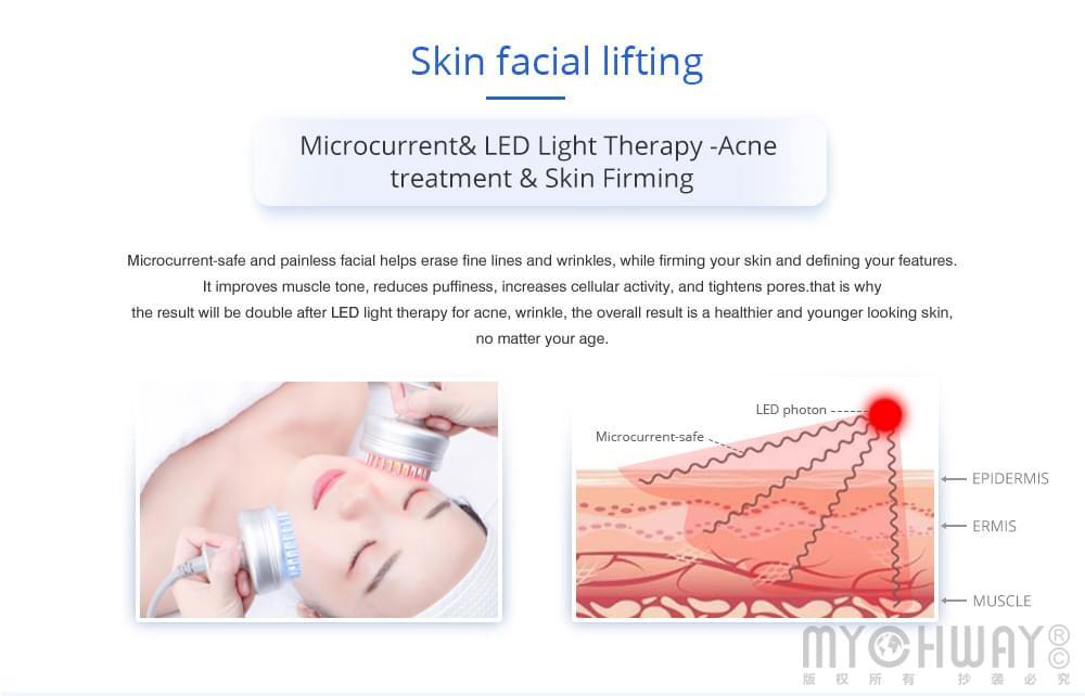 Facial skin lifting