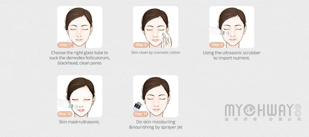 treatment steps