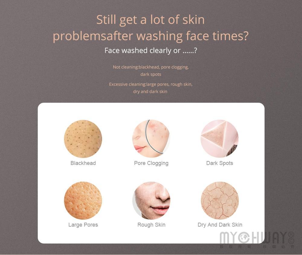 skin problemsafter