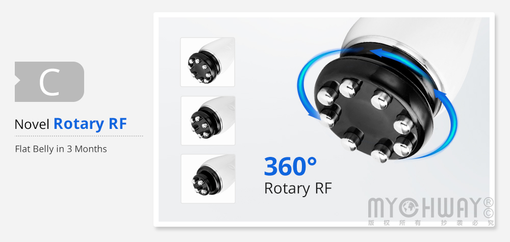 rotary rf
