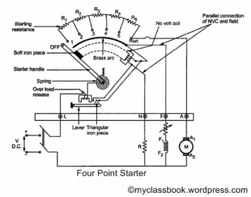 Four Point Starter Best Explained Myclassbook Org