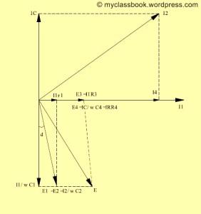 Schering Bridge Phasor Diagram