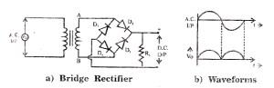 Power electronics Archives  MyClassBook