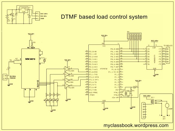 19 Unique Block Diagram Of Clap Switch