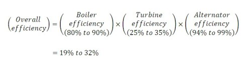 efficiency of thermal power plant