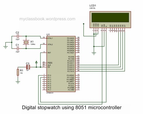 Digital Stopwatch using 8051 Microcontroller