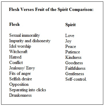 Ministry of the Holy Spirit: Fruit of the Spirit