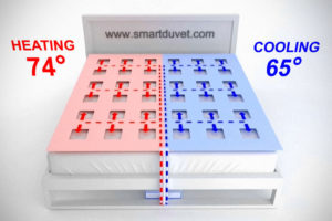 Este edredón inteligente ha llegado para salvar tu relación, para, cama, breeze, edredón, sobre, temperatura, lado, todos, smartduvet, cada, edredón, pareja,