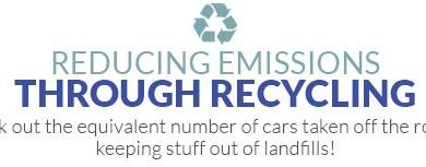 Recycling Through Emissions: Recycling in Perspective