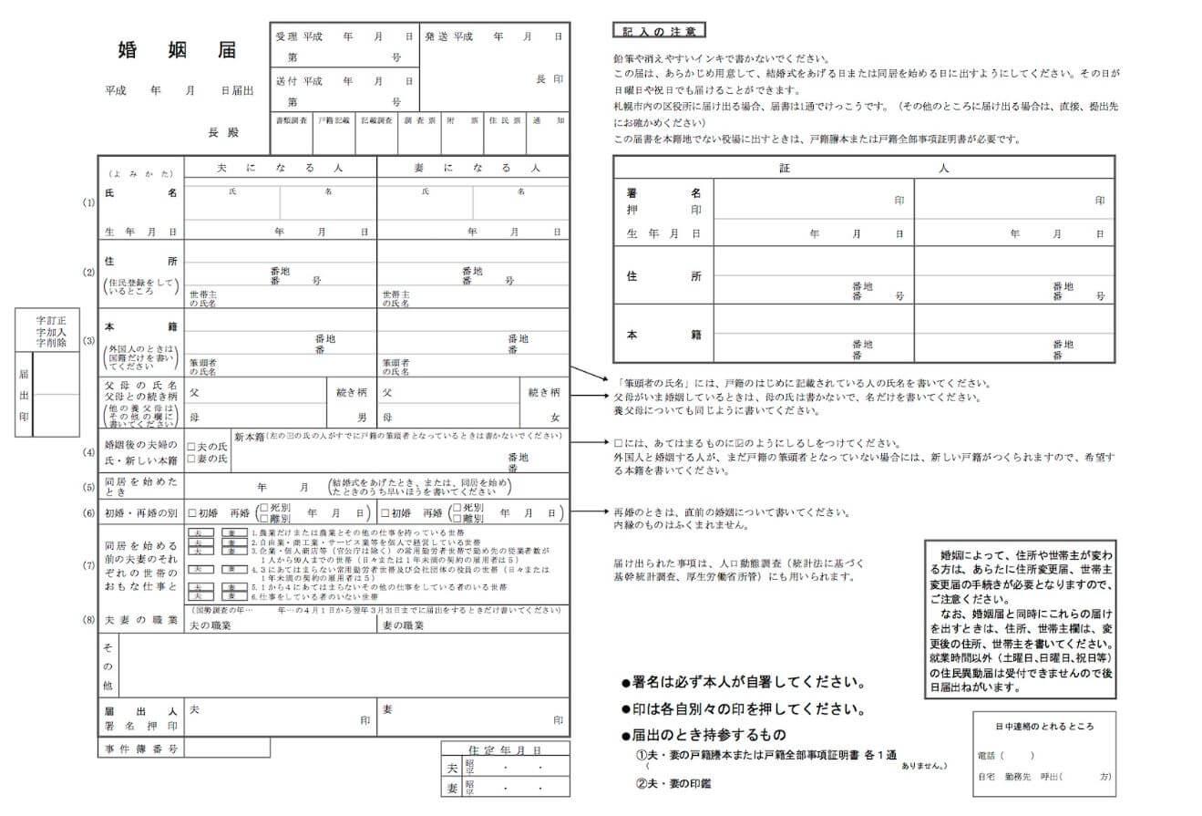 Japon : Le visa époux