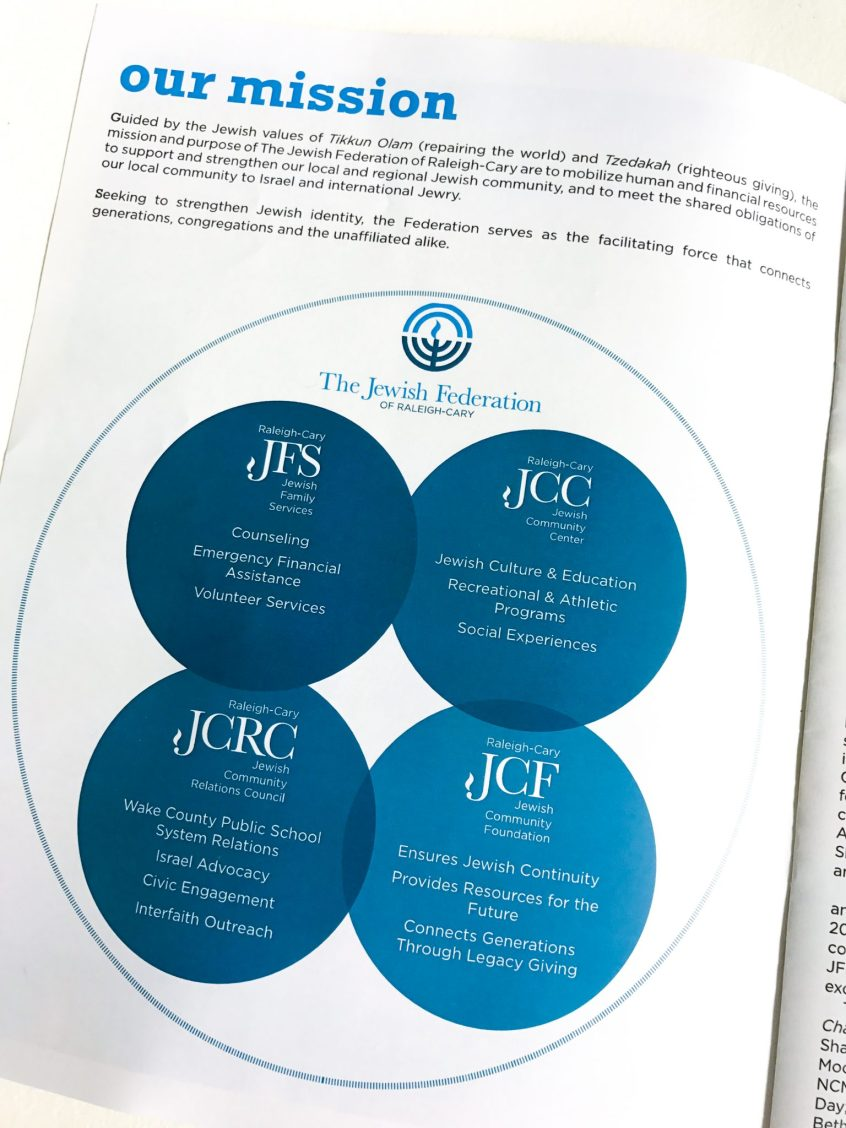 The Jewish Federation of Raleigh-Cary Annual Report 2012-2013
